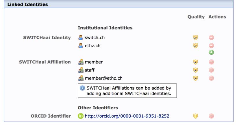 Linked-identities