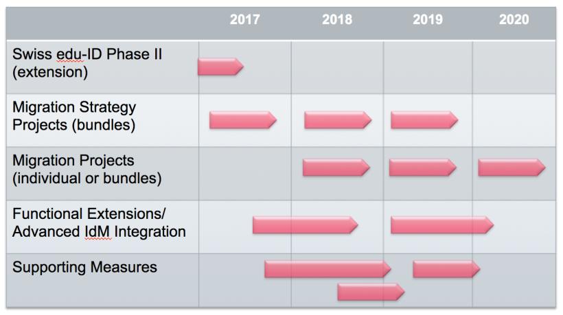 steps_2017-2020